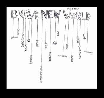 Brave New World Map